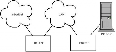 GNS3-router.jpeg